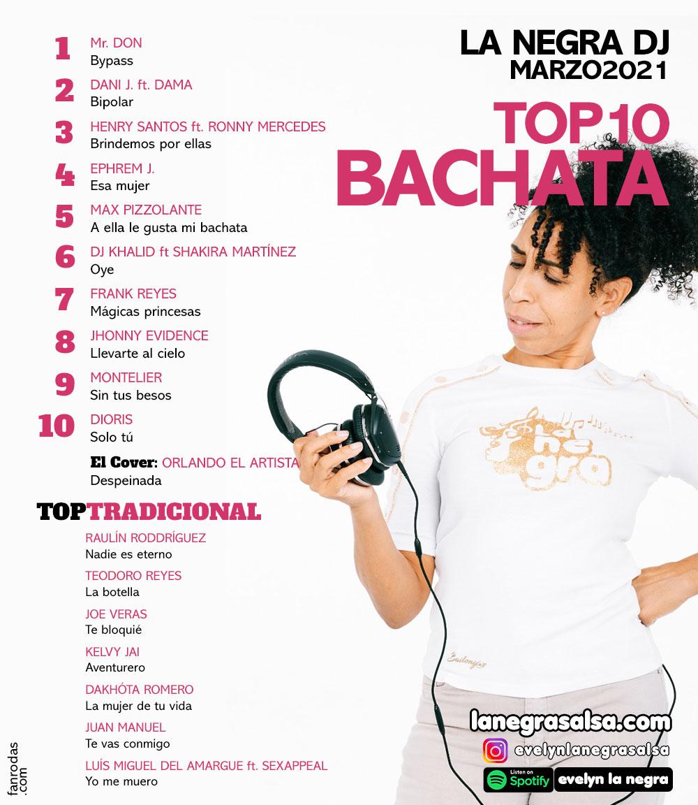 top10-DE-MUSICA-BACHATA-MARZO-2021-la-negra