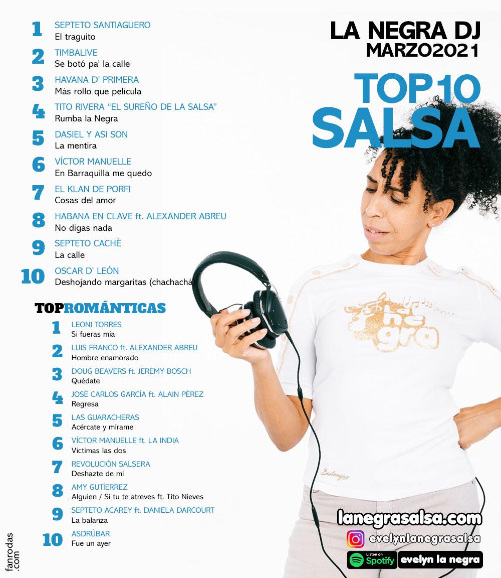 top10-DE-MUSICA-SALSA-MARZO-2021-la-negra