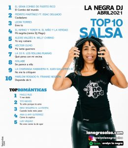 top10-DE-MUSICA-MERENGUE-ABRIL-2021-la-negra