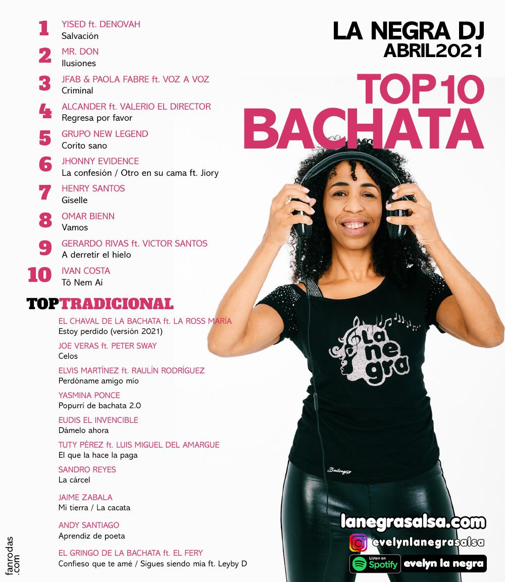 top10-DE-MUSICA-BACHATA-abril-2021-la-negra