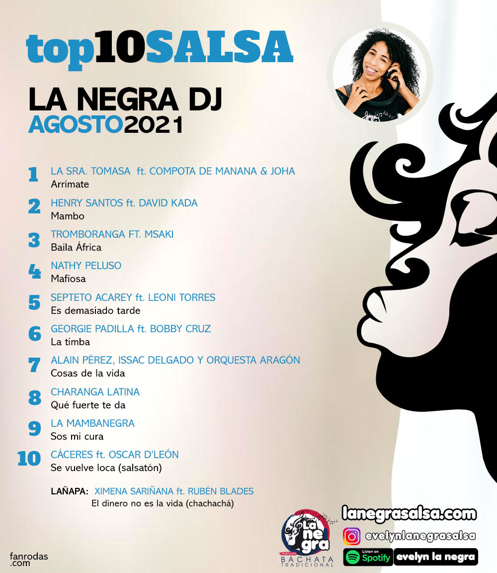 AGOSTO-2021-top10-DE-MUSICA-SALSA-la-negra