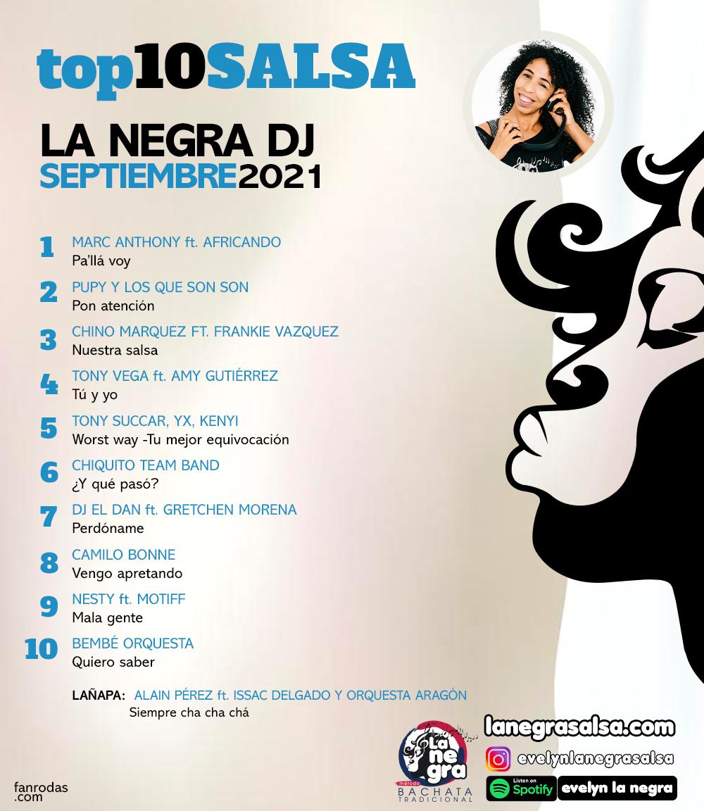 SEPTIEMBRE 2021 top10 DE MUSICA SALSA la negra